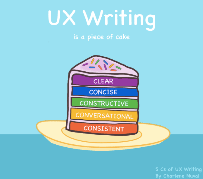 5 C's of UX writing